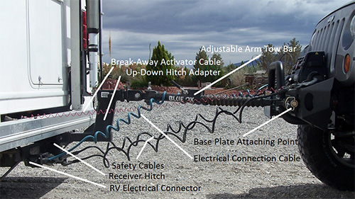 Towing A Vehicle With Your Rv Cing. Tow Bars And Base Plates. Wiring. Motorhome Towing Systems Diagrams At Scoala.co